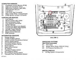 chevy cavalier engine cooling system diagram car fuse box and 2001 pontiac sunfire cooling fan relay location on chevy cavalier engine cooling system diagram 2000