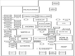 02 silverado 1500 fuse diagram expert schematics diagram 2001 chevy silverado 1500 fuse box diagram 2000 chevy silverado fuse box detailed schematics diagram 00 silverado transfer case 02 silverado 1500 fuse diagram