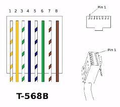 568b wiring diagram 568b image wiring diagram 568b wiring diagram 568b auto wiring diagram schematic on 568b wiring diagram