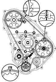 Repair Guides | Engine Mechanical | Timing Belt | AutoZone.com