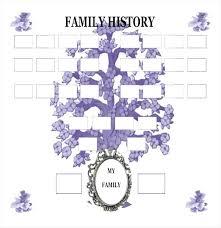 Family Tree Example Template Family Tree Poster Template Popular Family Tree Template