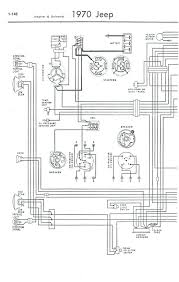 jeep cj5 wiring diagram schema wiring diagram online jeep cj5 wiring diagram