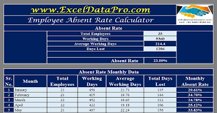 Employee Absent Download Employee Absent Rate Calculator Excel Template