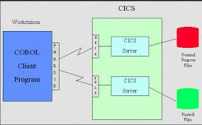 cics wiring diagram basic guide wiring diagram \u2022 Cobra 4 Pin Wiring Diagram all categories herb zinser s extended english translations of rh herb09 weebly com nortel cics wiring