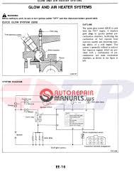 east power nissan td27 engine forklift service manual auto captura de pantalla 2016 02 24 a la s 01 11 58