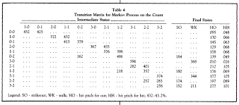 Study Of The Count Yields Fascinating Data