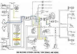 66 mustang horn wiring diagram zpse93a29a1 wire diagrams easy 1968 Mustang Turn Signal Wiring Diagram 66 mustang horn wiring diagram zpse93a29a1 wire diagrams easy simple detail ideas general example 1968 mustang wiring diagram 1966 mustang turn signal wiring diagram