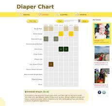Baby Stool Chart Infant Stool Colour Chart Www Bedowntowndaytona Com
