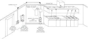 nmch3 control head wiring diagram medium size of wiring diagrams nmch3 control head wiring diagram system wiring diagram pleasant shunt