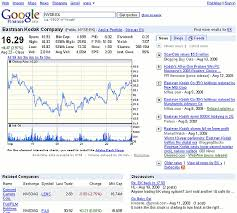 Stock Quotes Google Delectable Stock Quotes Google Thevillasco