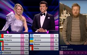 The eurovision 2021 grand final is on saturday. D C Y4volqoyym