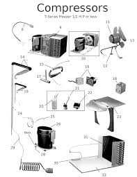 refrigerators parts true refrigeration replacement parts perfect true refrigerator parts diagram true refrigerator parts diagram 1000 x 1294 · 309 kb · jpeg