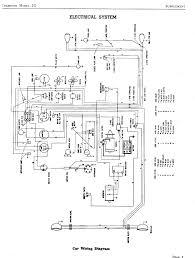 1950 studebaker wiring diagram wiring diagram 1950 studebaker wiring diagram