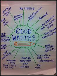Simply Teach With Love Good Writers