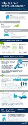 full size of home insurance home insurance quotes mercury auto insurance ameriprise costco login