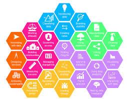Data Skills Framework The Odi