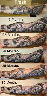 тату старение как меняются татуировки с течением времени