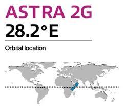 Astra 2G