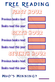 Free Reading Count Chart Template Postermywall