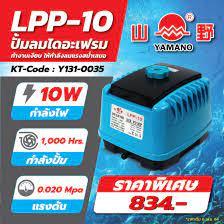 เกรียงไทยวัฒนากรุ๊ป (KTW Group) - Posts