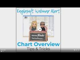 Eaglesoft Chart Review Webinar With Laura Hatch And Andre Shirdan