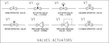 solenoid valve symbols actuator drawing