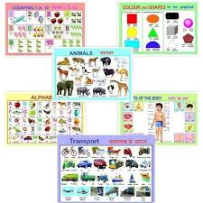 Educational Chart School Charts For Kids Manufacturer From