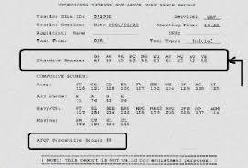 Asvab Score Chart Asvab Test Pdf