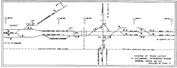 Prr Track Charts Prr Interlocking Diagrams Altoona To Pittsburgh Branches