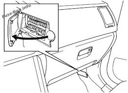honda pilot 2003 2008 < fuse box diagram to open the fuse box on the passenger s side pull the right edge of the cover