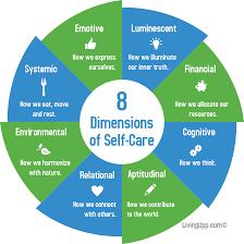 Self-Care Activity List: 366 Ideas - Living Upp