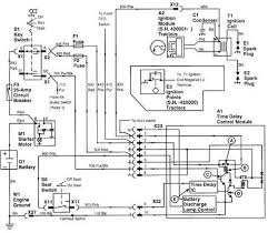 cat 268b ignition wire diagram,b \u2022 vabizi com xkcd circuit diagram poster at Funny Wiring Diagrams