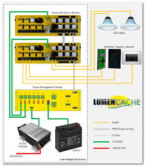 high pressure sodium ballast wiring diagram images wiring diagram multiple light wiring diagram light table wiring