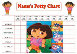 51 Described Dora Potty Reward Chart