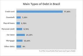 Check spelling or type a new query. Important Facts About Credit Cards In Brazil