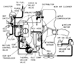2000 Lincoln Ls Cooling System Diagram