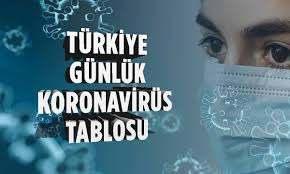 Türkiye Günlük Koronavirüs Tablosu 2 Mayıs 2020 – Bilecik Haber