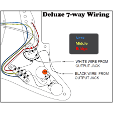deluxe way stratocaster strat wiring kit push pull pot hand image 1 image 2 image 3