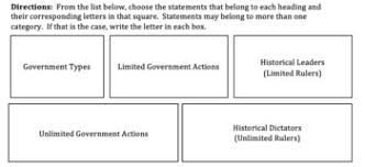 Limited And Unlimited Government Venn Diagram Formative Assessment Addition Worksheets Teachers Pay