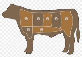 beef cow outline. Unique Outline Meat Clipart Cow  Outline Of A Beef With L