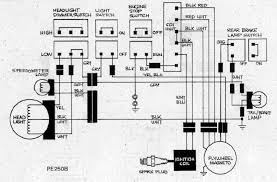 powerdynamo f atilde frac r suzuki pe  original wiring diagram of the pe 250