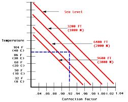 Mikuni Pilot Jet Drill Size Chart Mikuni Carburetor Operation And Tuning
