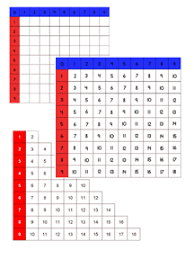 Montessori Multiplication Chart Printable Montessorimaterials Org
