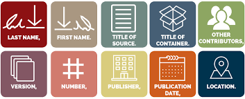 Mla Format Guidelines For Citing Sources The Visual Communication