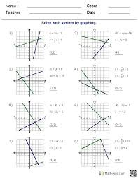 solving two variable systems of equations by graphing 9th grade algebra printable worksheets free 9