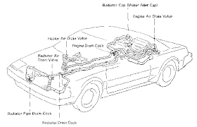 the mr2oc online parts catalog radiator water 2 · water pump
