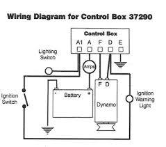 mga wiring diagram mga image wiring diagram mga wiring diagram diagram for 02 infiniti q45 engine on mga wiring diagram