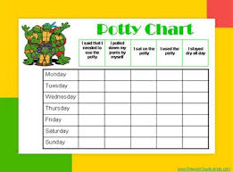 Toilet Chart For Toddlers Free Potty Training Chart Printables Customize Online