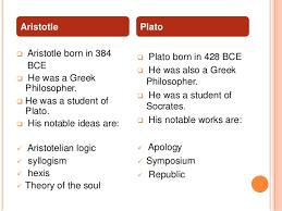 Aristotle Government Chart Aristotle Vs Plato