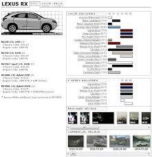 2012 Lexus Color Chart Lexus Rx 3rd Gen Color Chart And Brochure Archive Page 3